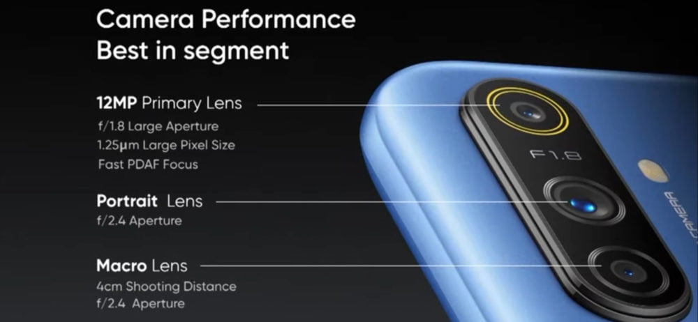 REALME-NARZO-SERIES-CAMERA-SPECS
