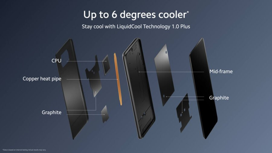 POCO-X3-LIQUID-COOLING-TECH-1.0